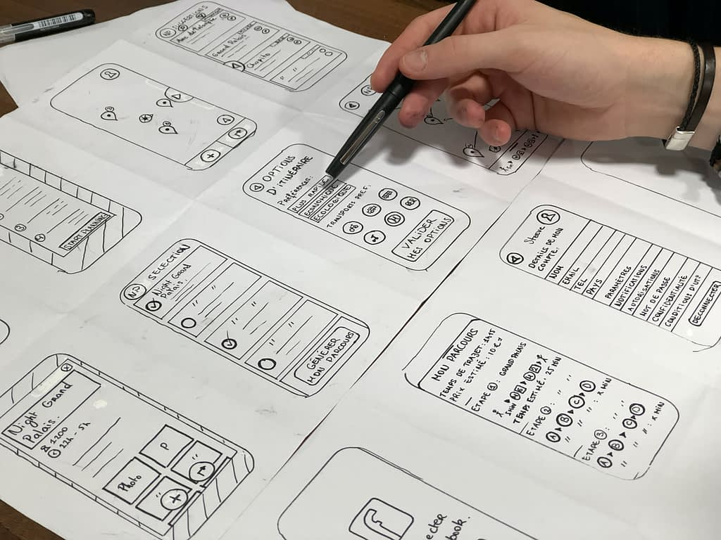Why is prototyping so important?